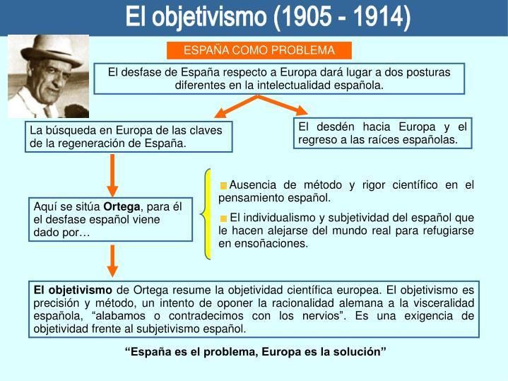 El objetivismo (1905 - 1914)