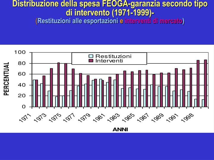 Distribuzione della spesa FEOGA-garanzia secondo tipo di intervento (1971-1999)-