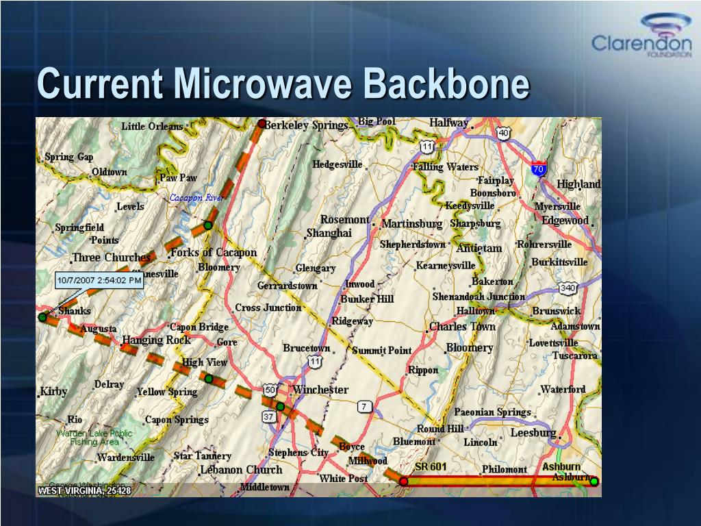 Current Microwave Backbone
