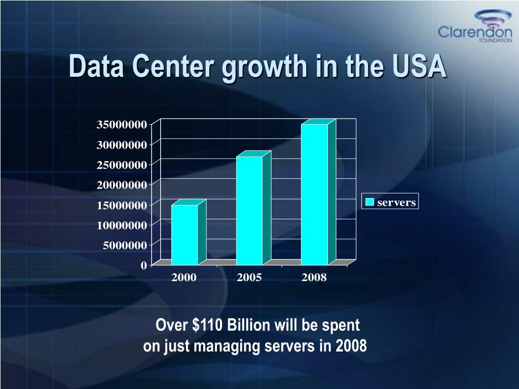 Data Center growth in the USA