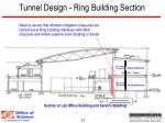 tunnel design ring building section