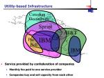utility based infrastructure
