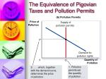 the equivalence of pigovian taxes and pollution permits25