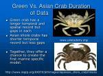 green vs asian crab duration of data