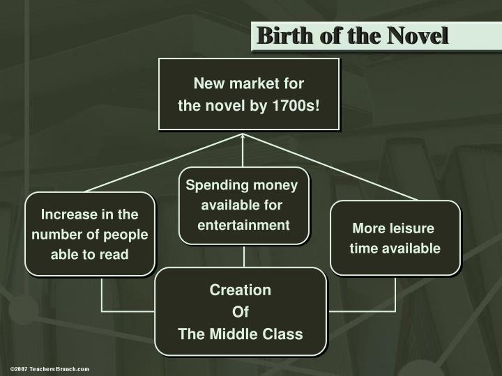Birth of the Novel
