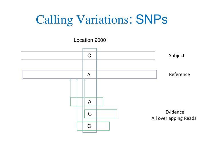 Calling Variations