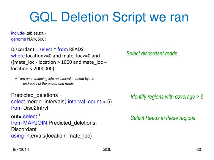 GQL Deletion Script we ran