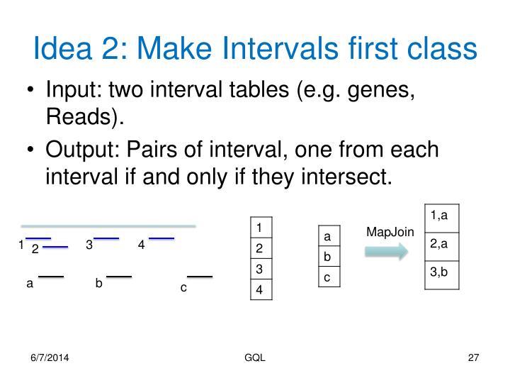 Idea 2: Make Intervals first class