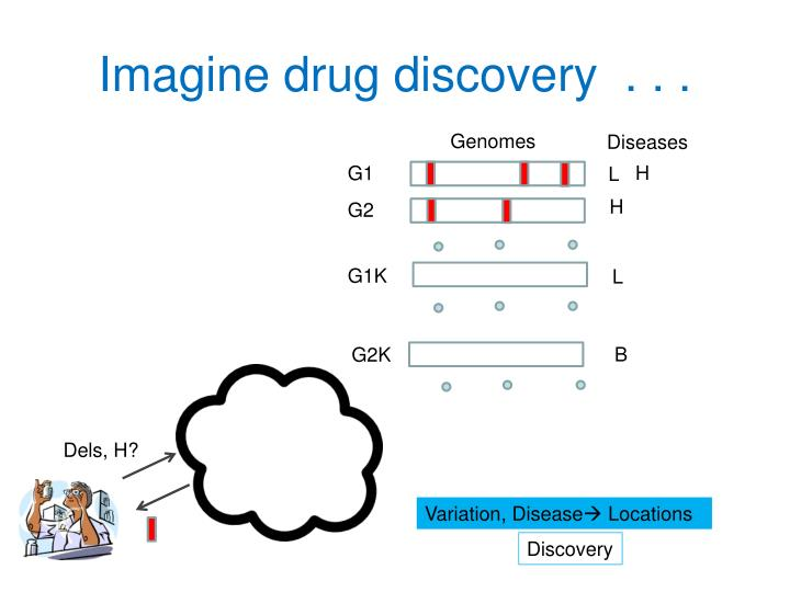 Imagine drug discovery  . . .