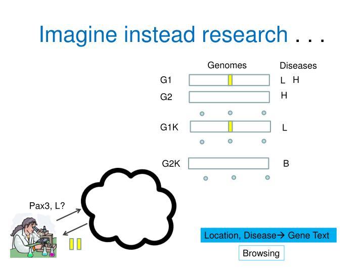 Imagine instead research