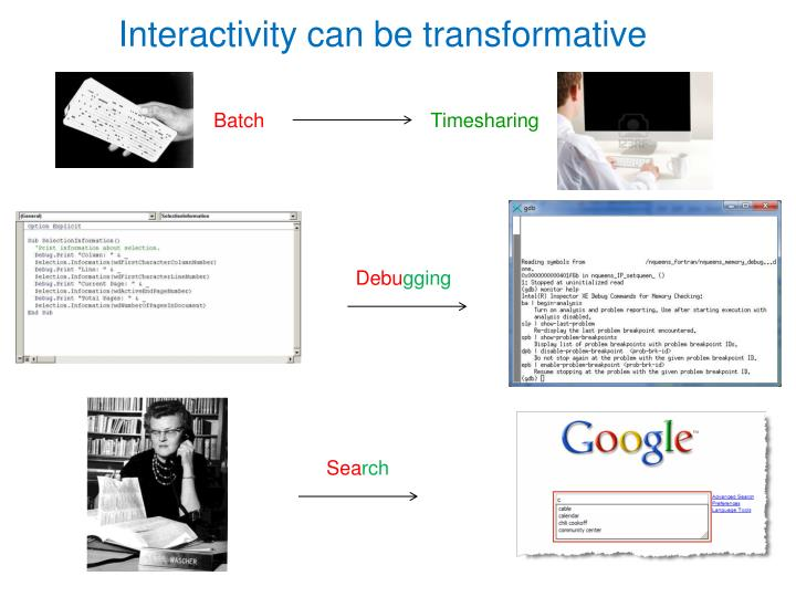 Interactivity can be transformative