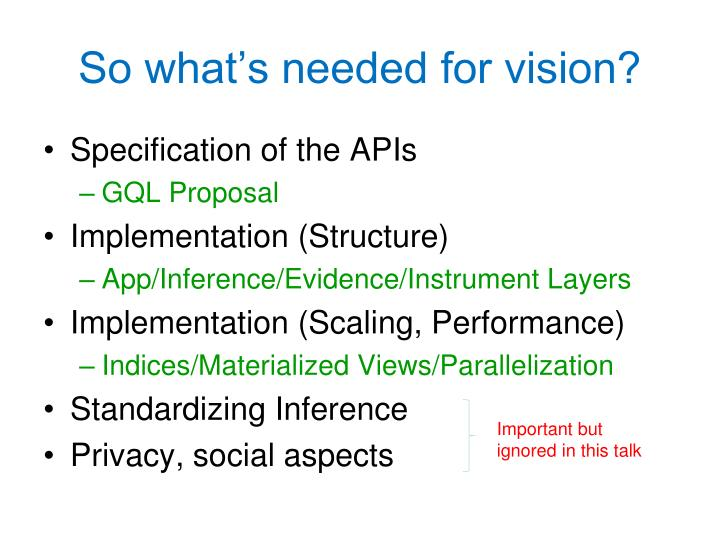 So what's needed for vision?