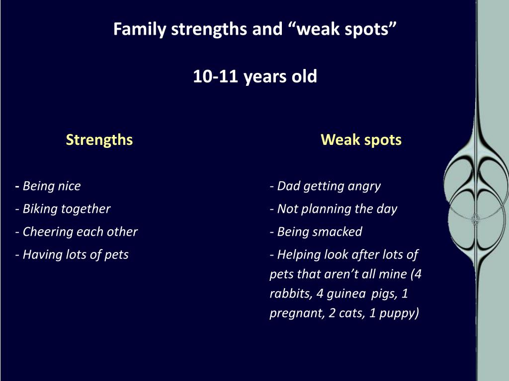 """Family strengths and """"weak spots"""""""