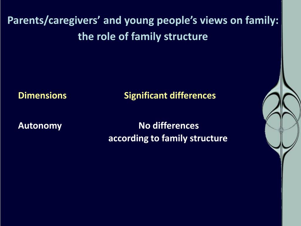 Parents/caregivers' and young people's views on family: the role of family structure