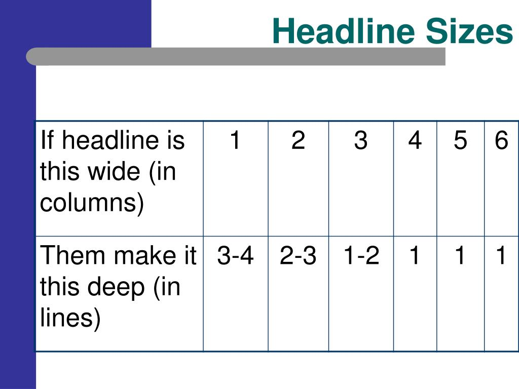 Headline Sizes