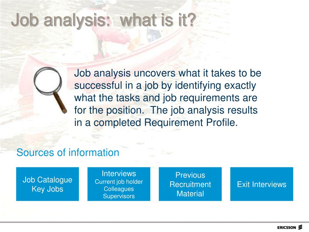 Job analysis:  what is it?