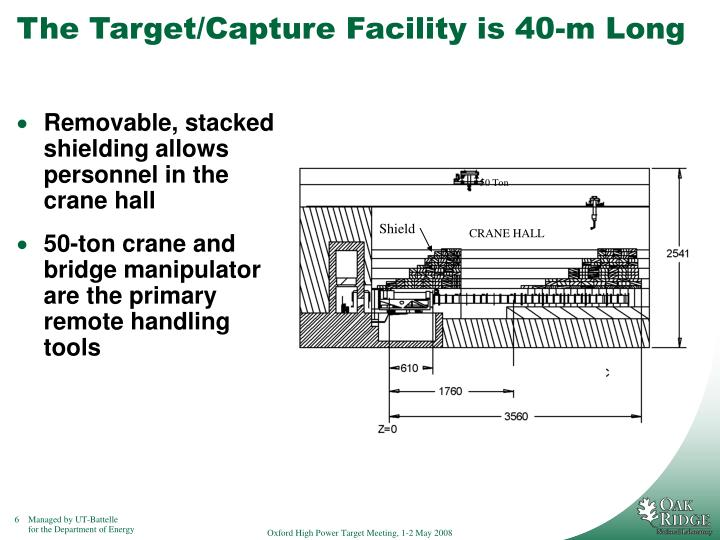 The Target/Capture Facility is 40-m Long