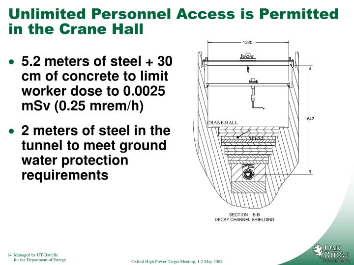 Unlimited Personnel Access is Permitted in the Crane Hall