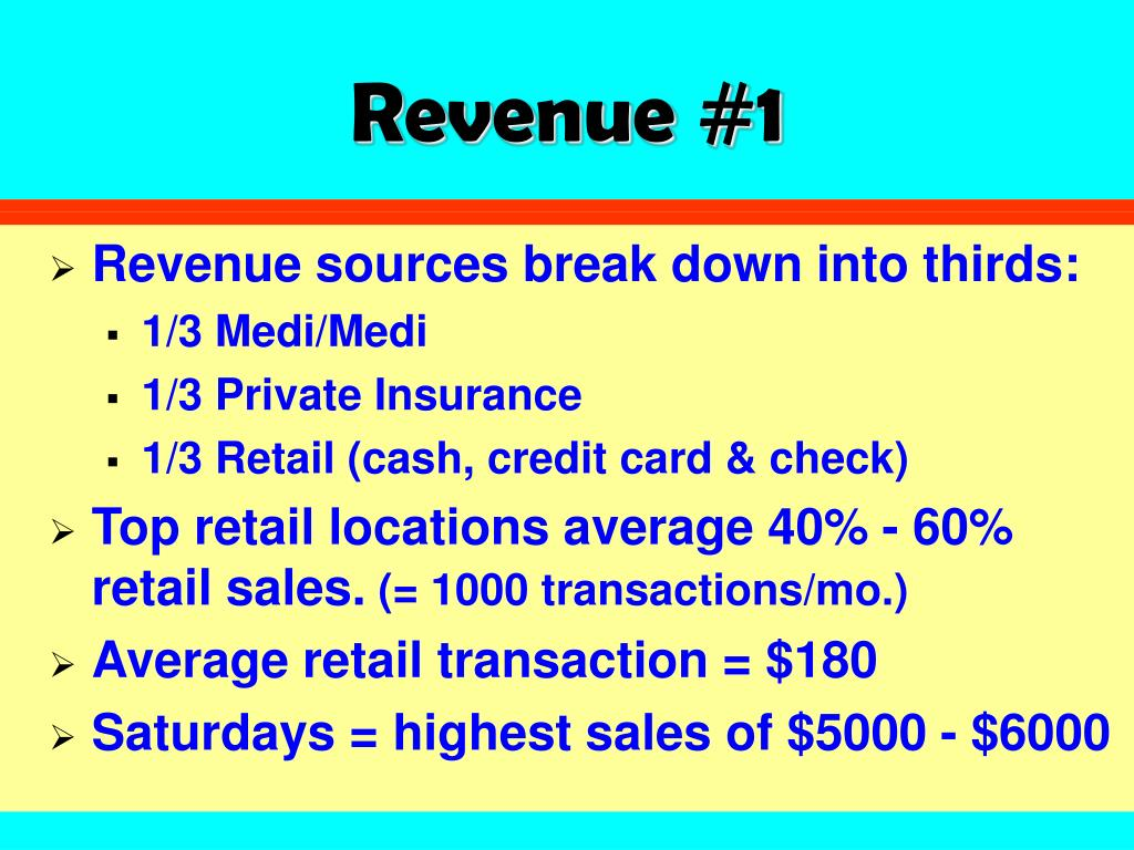 Revenue #1