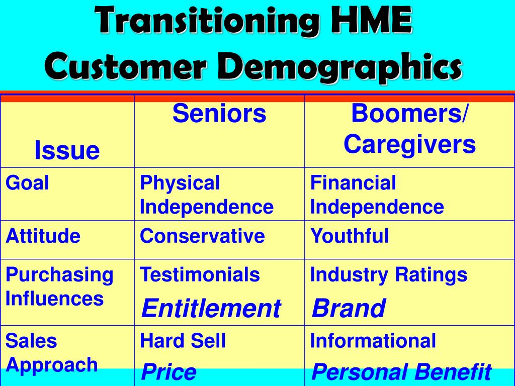 Transitioning HME