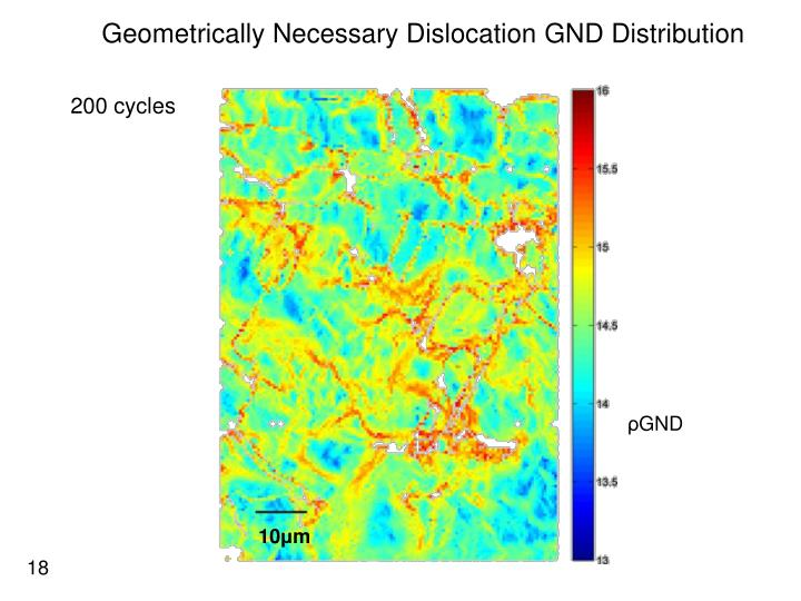 Geometrically Necessary Dislocation GND Distribution
