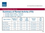 summary of rental activity itd