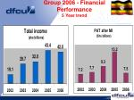 group 2006 financial performance 5 year trend