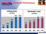 group 2006 financial performance 5 year trend24