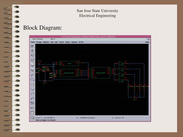 San jose state university electrical engineering3