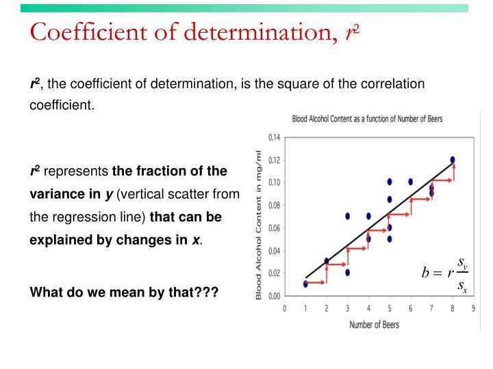 Coefficient of determination,