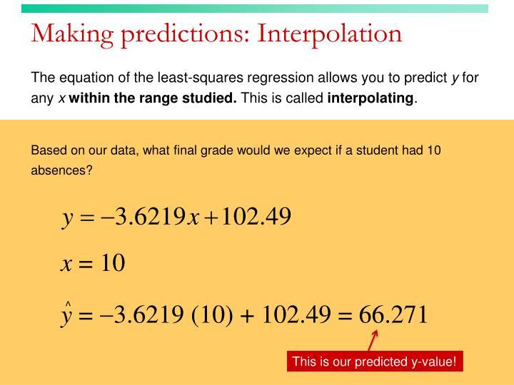 Making predictions: Interpolation