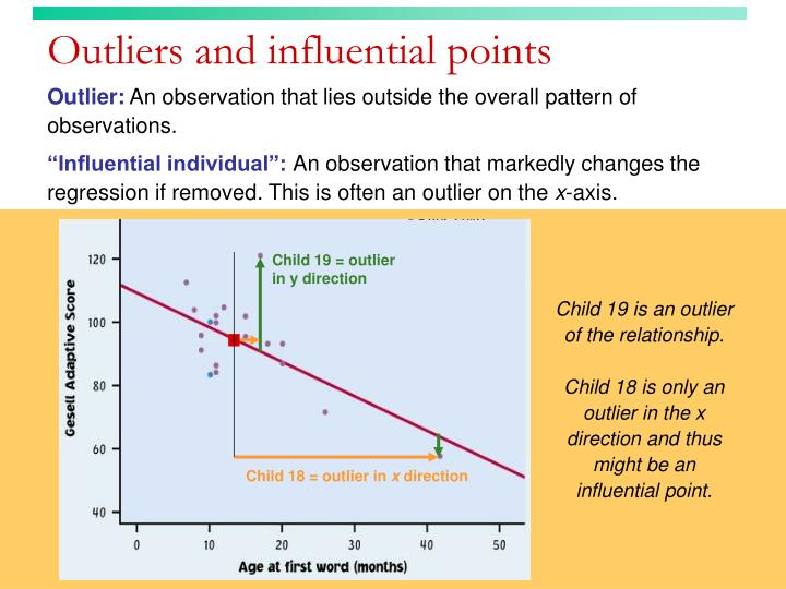 Child 19 = outlier in y direction