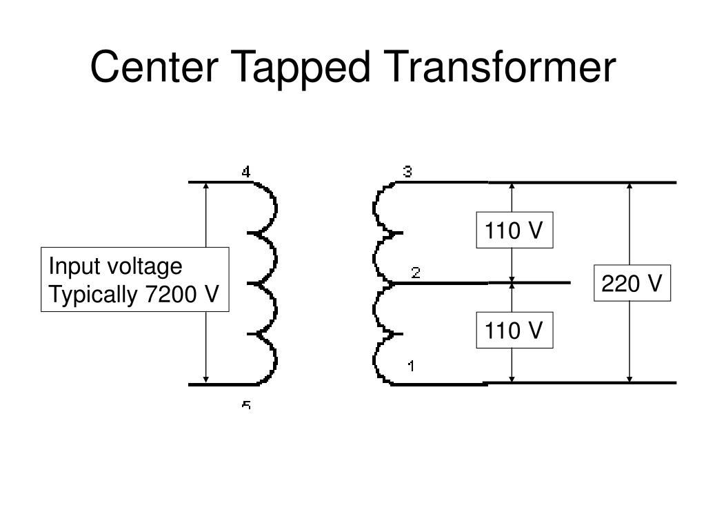 Center Tapped Transformer