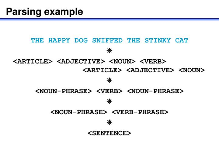 Parsing example