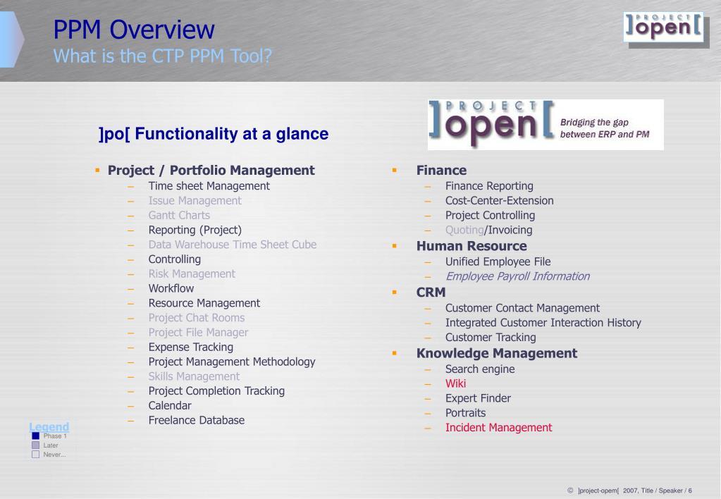 Project / Portfolio Management