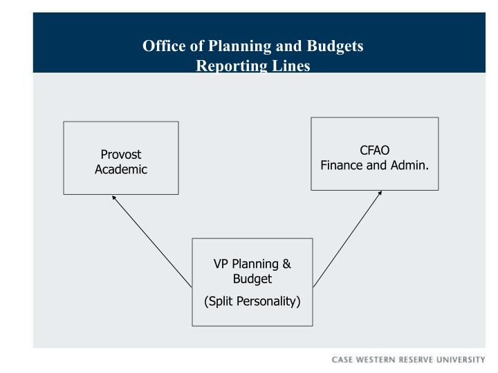 Office of Planning and Budgets