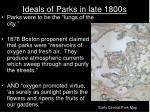ideals of parks in late 1800s