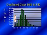 confirmed cases bse in uk25