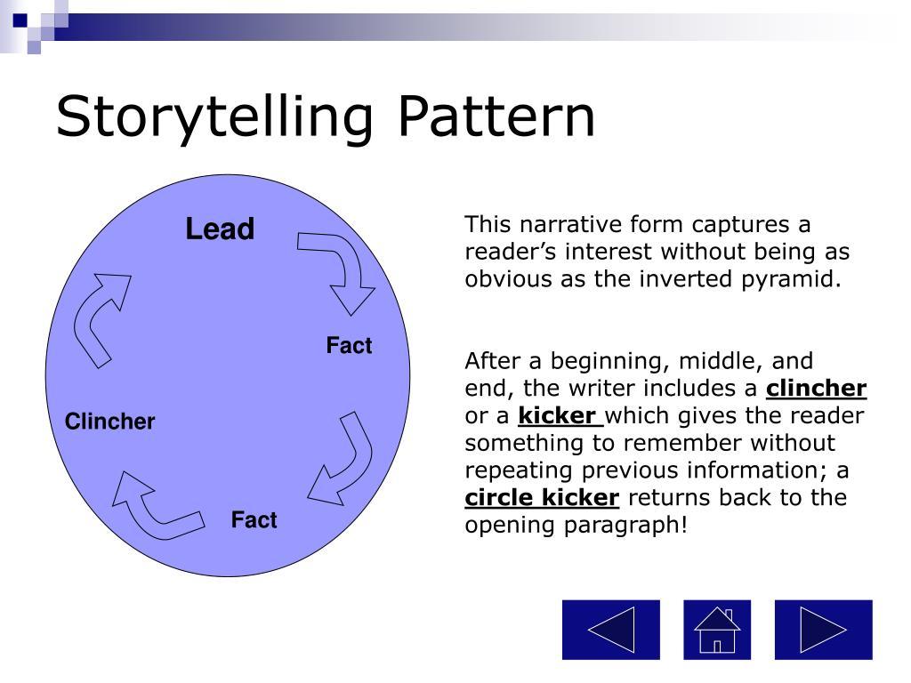 Storytelling Pattern
