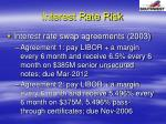 interest rate risk37