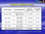 stock options cont79