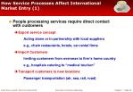 how service processes affect international market entry 1