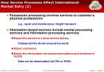 how service processes affect international market entry 2