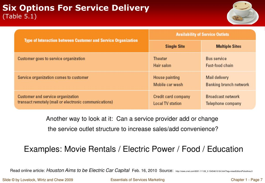 Six Options For Service Delivery