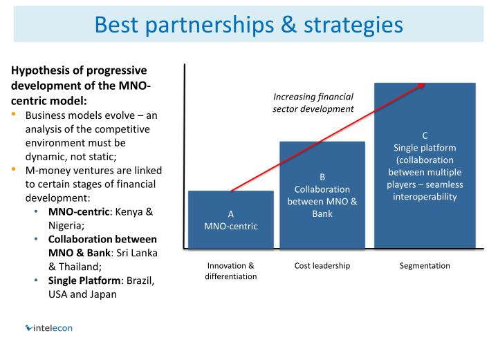 Best partnerships & strategies