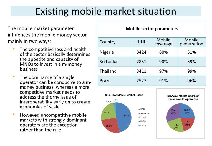 Existing mobile market situation