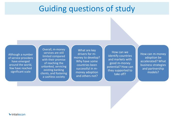 Guiding questions of study