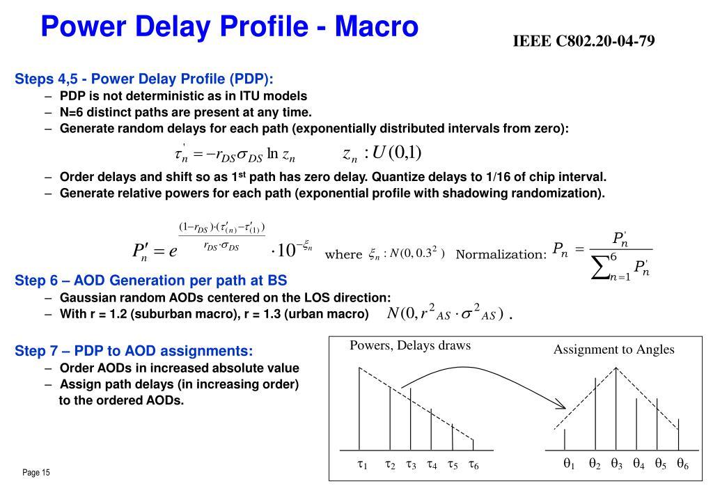 Power Delay Profile - Macro