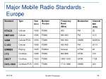 major mobile radio standards europe