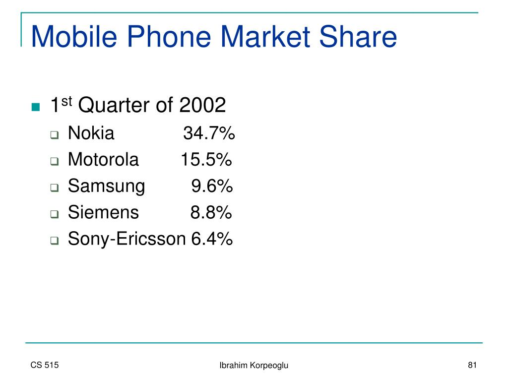 Mobile Phone Market Share